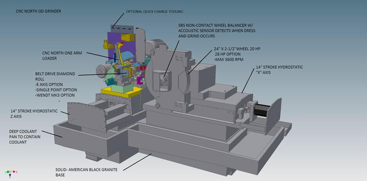 Concept illustration of CNC North ID Grinder 14-14